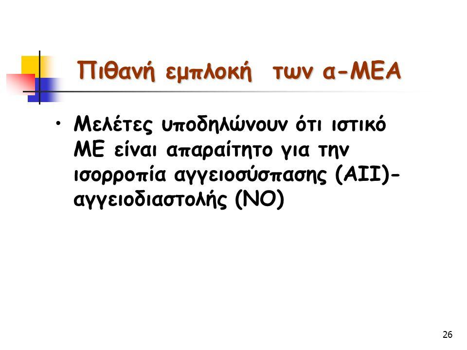 26 Πιθανή εμπλοκή των α-ΜΕΑ Μελέτες υποδηλώνουν ότι ιστικό ΜΕ είναι απαραίτητο για την ισορροπία αγγειοσύσπασης (ΑΙΙ)- αγγειοδιαστολής (ΝΟ)