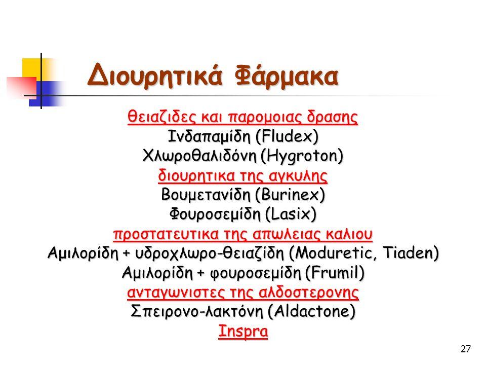 27 θειαζιδες και παρομοιας δρασης θειαζιδες και παρομοιας δρασης Ινδαπαμίδη (Fludex) Χλωροθαλιδόνη (Hygroton) διουρητικα της αγκυλης διουρητικα της αγκυλης Βουμετανίδη (Burinex) Φουροσεμίδη (Lasix) προστατευτικα της απωλειας καλιου προστατευτικα της απωλειας καλιου Αμιλορίδη + υδροχλωρο-θειαζίδη (Moduretic, Tiaden) Αμιλορίδη + φουροσεμίδη (Frumil) ανταγωνιστες της αλδοστερονης ανταγωνιστες της αλδοστερονης Σπειρονο-λακτόνη (Aldactone) Inspra Διουρητικά Φάρμακα