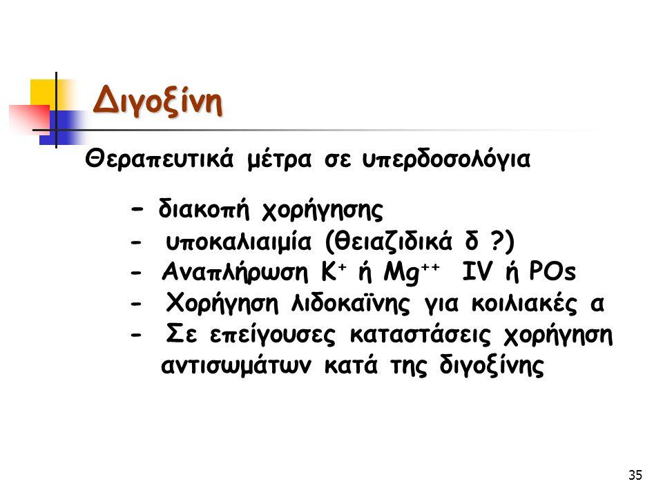 35 Διγοξίνη - διακοπή χορήγησης - υποκαλιαιμία (θειαζιδικά δ ?) - Αναπλήρωση K + ή Mg ++ IV ή POs - Χορήγηση λιδοκαϊνης για κοιλιακές α - Σε επείγουσες καταστάσεις χορήγηση αντισωμάτων κατά της διγοξίνης Θεραπευτικά μέτρα σε υπερδοσολόγια