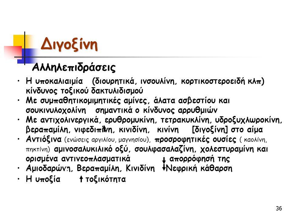 36 Διγοξίνη Αλληλεπιδράσεις Η υποκαλιαιμία (διουρητικά, ινσουλίνη, κορτικοστεροειδή κλπ) κίνδυνος τοξικού δακτυλιδισμού Με συμπαθητικομιμητικές αμίνες