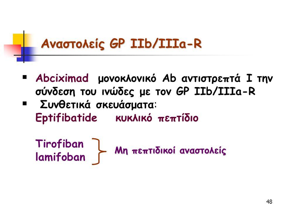 48 Αναστολείς GP IIb/IIIa-R  Abciximadμονοκλονικό Ab αντιστρεπτά Ι την σύνδεση του ινώδες με τον GP IIb/IIIa-R  Συνθετικά σκευάσματα: Eptifibatide κυκλικό πεπτίδιο Tirofiban lamifoban Μη πεπτιδικοί αναστολείς