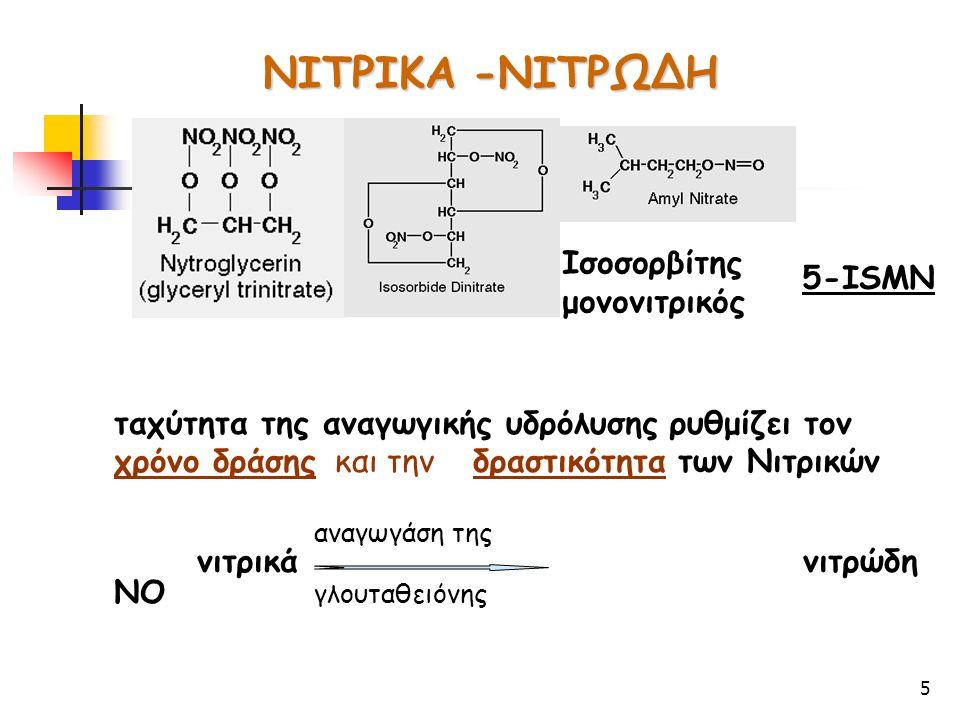 5 ΝΙΤΡΙΚΑ -ΝΙΤΡΩΔΗ 5-ISMN Ισοσορβίτης μονονιτρικός ταχύτητα της αναγωγικής υδρόλυσης ρυθμίζει τον χρόνο δράσης και την δραστικότητα των Νιτρικών αναγωγάση της νιτρικά νιτρώδη NO γλουταθειόνης