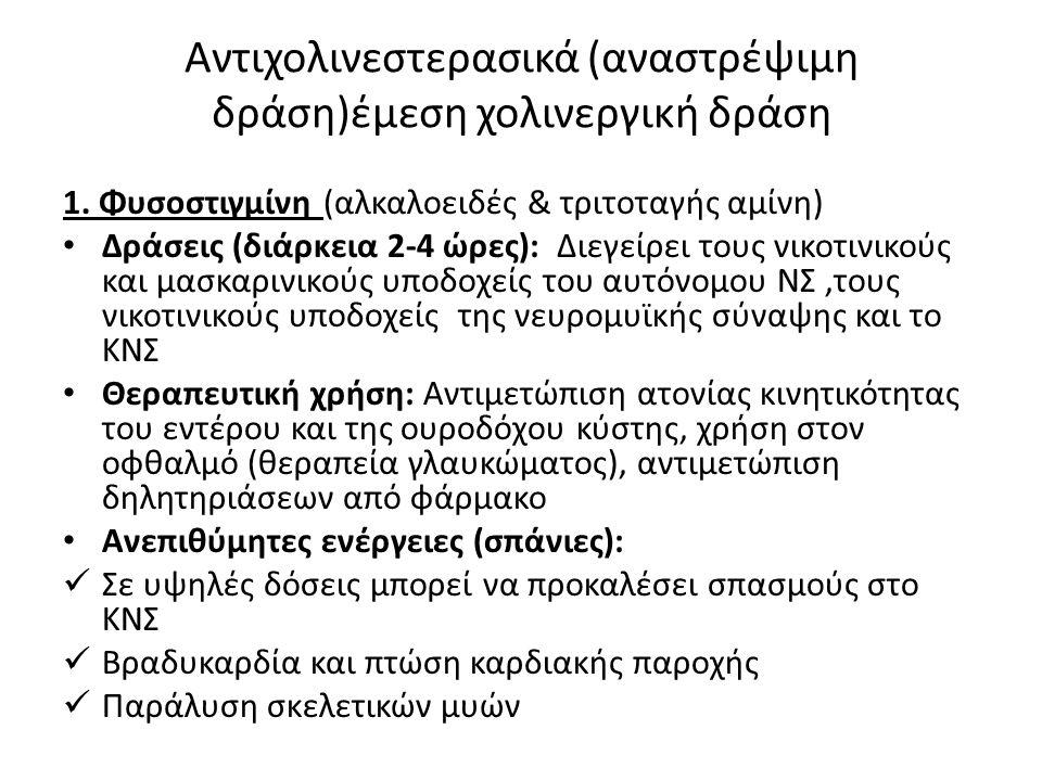 Αντιχολινεστερασικά (αναστρέψιμη δράση)έμεση χολινεργική δράση 1.