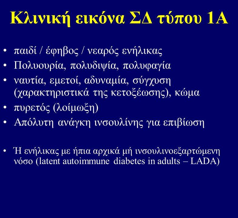 Κλινική εικόνα ΣΔ τύπου 1Α παιδί / έφηβος / νεαρός ενήλικας Πολυουρία, πολυδιψία, πολυφαγία ναυτία, εμετοί, αδυναμία, σύγχυση (χαρακτηριστικά της κετοξέωσης), κώμα πυρετός (λοίμωξη) Απόλυτη ανάγκη ινσουλίνης για επιβίωση Ή ενήλικας με ήπια αρχικά μή ινσουλινοεξαρτώμενη νόσο (latent autoimmune diabetes in adults – LADA)