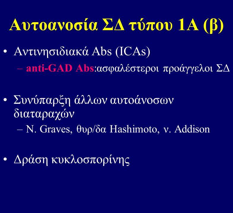 Αυτοανοσία ΣΔ τύπου 1Α (β) Αντινησιδιακά Abs (ICAs) –anti-GAD Abs:ασφαλέστεροι προάγγελοι ΣΔ Συνύπαρξη άλλων αυτοάνοσων διαταραχών –Ν.