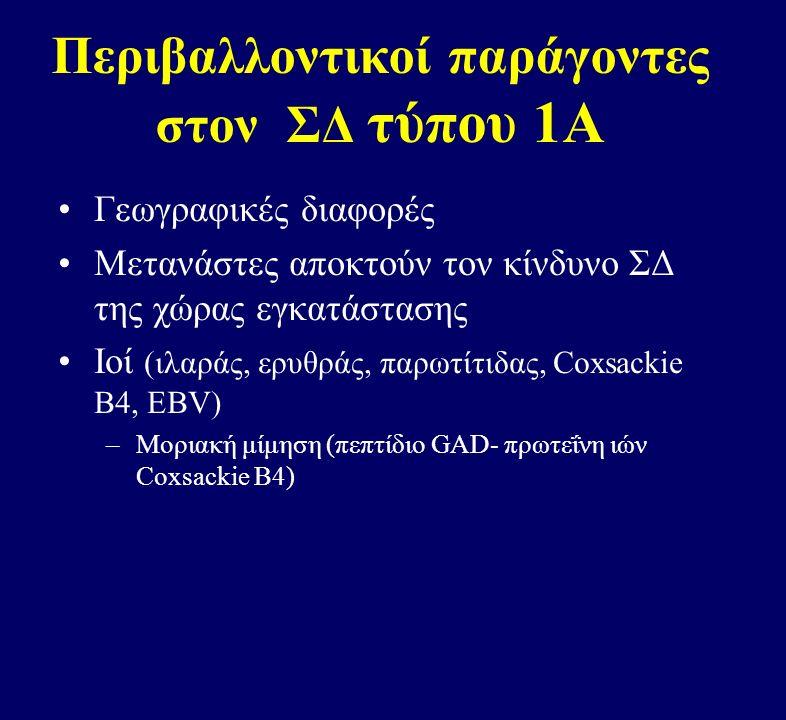 Περιβαλλοντικοί παράγοντες στον ΣΔ τύπου 1Α Γεωγραφικές διαφορές Μετανάστες αποκτούν τον κίνδυνο ΣΔ της χώρας εγκατάστασης Ιοί (ιλαράς, ερυθράς, παρωτίτιδας, Coxsackie B4, EBV) –Μοριακή μίμηση (πεπτίδιο GAD- πρωτεΐνη ιών Coxsackie B4)