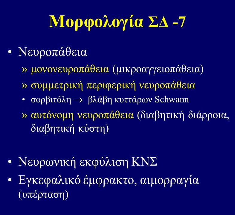 Μορφολογία ΣΔ -7 Νευροπάθεια »μονονευροπάθεια (μικροαγγειοπάθεια) »συμμετρική περιφερική νευροπάθεια σορβιτόλη  βλάβη κυττάρων Schwann »αυτόνομη νευροπάθεια (διαβητική διάρροια, διαβητική κύστη) Nευρωνική εκφύλιση ΚΝΣ Εγκεφαλικό έμφρακτο, αιμορραγία (υπέρταση)
