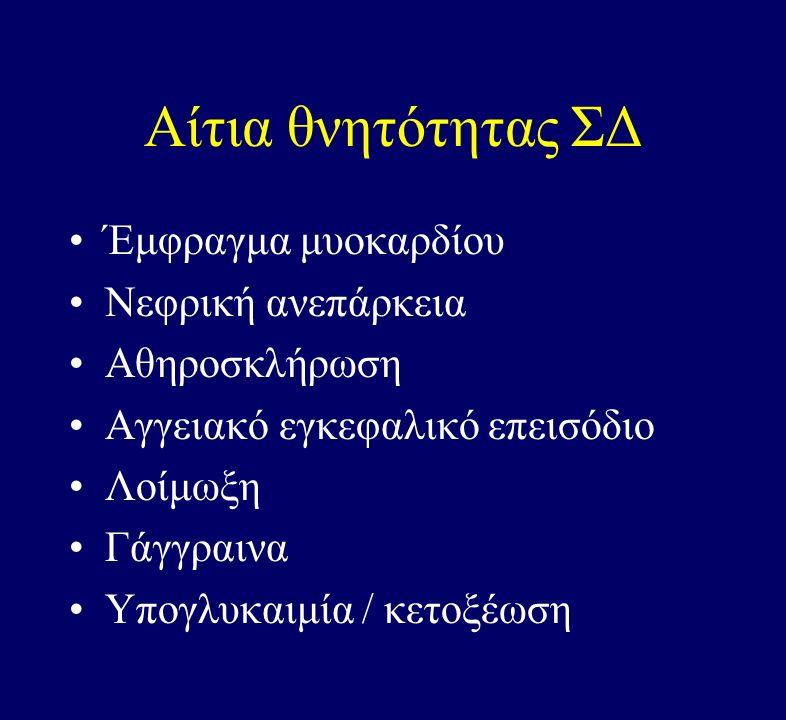 Αίτια θνητότητας ΣΔ Έμφραγμα μυοκαρδίου Νεφρική ανεπάρκεια Αθηροσκλήρωση Αγγειακό εγκεφαλικό επεισόδιο Λοίμωξη Γάγγραινα Υπογλυκαιμία / κετοξέωση