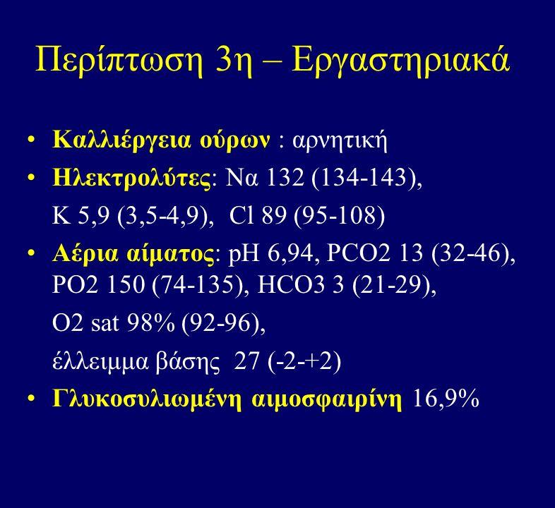 Περίπτωση 3η – Εργαστηριακά Καλλιέργεια ούρων : αρνητική Ηλεκτρολύτες: Να 132 (134-143), Κ 5,9 (3,5-4,9), Cl 89 (95-108) Αέρια αίματος: pH 6,94, ΡCO2 13 (32-46), PO2 150 (74-135), HCO3 3 (21-29), O2 sat 98% (92-96), έλλειμμα βάσης 27 (-2-+2) Γλυκοσυλιωμένη αιμοσφαιρίνη 16,9%
