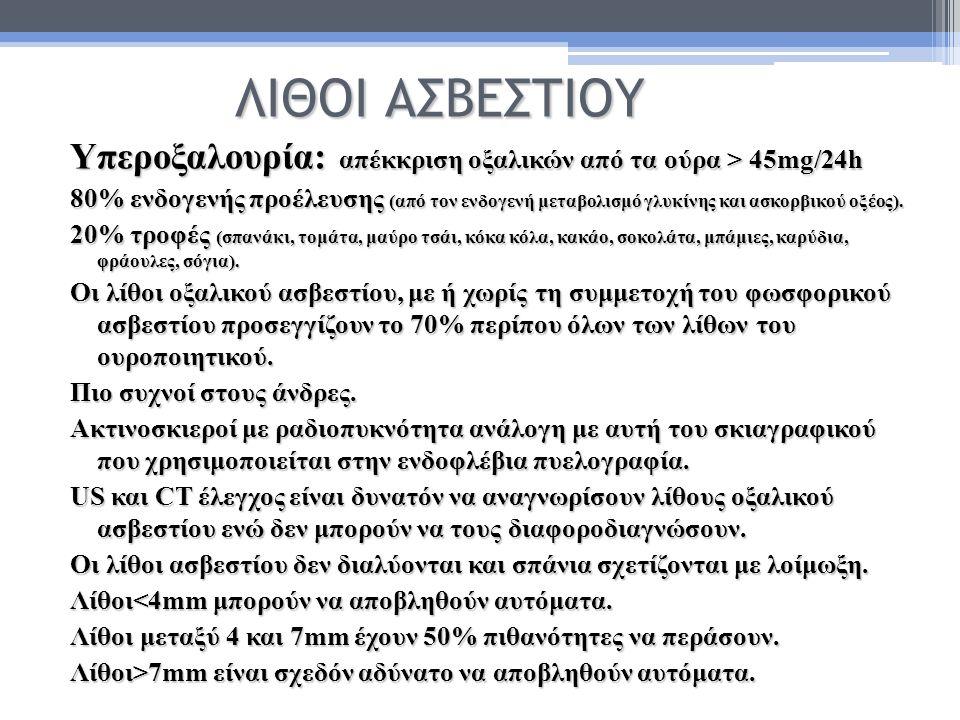 ΛΙΘΟΙ ΑΣΒΕΣΤΙΟΥ ΛΙΘΟΙ ΑΣΒΕΣΤΙΟΥ Υπεροξαλουρία: απέκκριση οξαλικών από τα ούρα > 45mg/24h 80% ενδογενής προέλευσης (από τον ενδογενή μεταβολισμό γλυκίνης και ασκορβικού οξέος).