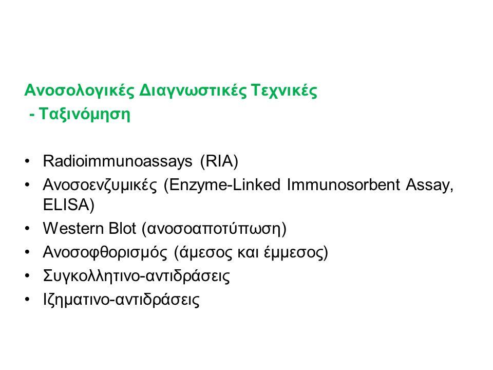 Ανοσολογικές Διαγνωστικές Τεχνικές - Ταξινόμηση Radioimmunoassays (RIA) Ανοσοενζυμικές (Enzyme-Linked Immunosorbent Assay, ELISA) Western Blot (ανοσοαποτύπωση) Ανοσοφθορισμός (άμεσος και έμμεσος) Συγκολλητινο-αντιδράσεις Ιζηματινο-αντιδράσεις