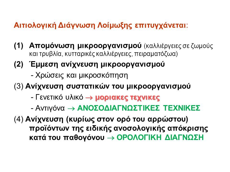 Αιτιολογική Διάγνωση Λοίμωξης επιτυγχάνεται: (1)Απομόνωση μικροοργανισμού (καλλιέργειες σε ζωμούς και τρυβλία, κυτταρικές καλλιέργειες, πειραματόζωα) (2)Έμμεση ανίχνευση μικροοργανισμού - Χρώσεις και μικροσκόπηση (3) Ανίχνευση συστατικών του μικροοργανισμού  μοριακες τεχνικες - Γενετικό υλικό  μοριακες τεχνικες - Αντιγόνα  ΑΝΟΣΟΔΙΑΓΝΩΣΤΙΚΕΣ ΤΕΧΝΙΚΕΣ (4) Ανίχνευση (κυρίως στον ορό του αρρώστου) προϊόντων της ειδικής ανοσολογικής απόκρισης κατά του παθογόνου  ΟΡΟΛΟΓΙΚΗ ΔΙΑΓΝΩΣΗ