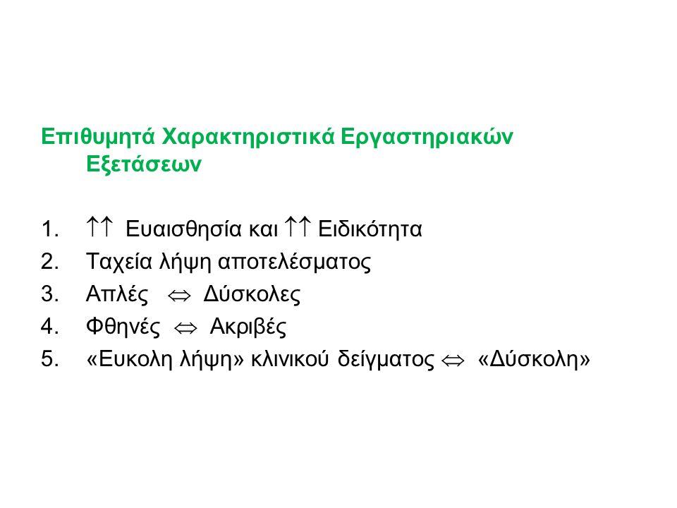 Επιθυμητά Χαρακτηριστικά Εργαστηριακών Εξετάσεων 1.