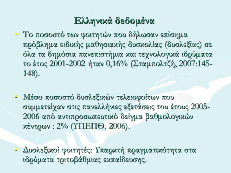 Σκοπός της έρευνας Η παρούσα έρευνα επιχειρεί να καταγράψει τις εμπειρίες φοιτητών με διαγνωσμένη δυσλεξία στο ελληνικό πανεπιστήμιο, τις δυσκολίες που αντιμετωπίζουν και τις απόψεις τους για τη βοήθεια πρέπει να παρέχεται στους δυσλεξικούς φοιτητές.Η παρούσα έρευνα επιχειρεί να καταγράψει τις εμπειρίες φοιτητών με διαγνωσμένη δυσλεξία στο ελληνικό πανεπιστήμιο, τις δυσκολίες που αντιμετωπίζουν και τις απόψεις τους για τη βοήθεια πρέπει να παρέχεται στους δυσλεξικούς φοιτητές.Μεθοδολογία Ημι-δομημένη συνέντευξη: χρησιμοποιείται σε ερευνητικά πεδία που μελετώνται για πρώτη φορά για την αρχική συλλογή δεδομένων και τη διατύπωση ερευνητικών υποθέσεων (Cohen, Manion & Morrison, 2000:267-268; Dale και Taylor, 2001:998).Ημι-δομημένη συνέντευξη: χρησιμοποιείται σε ερευνητικά πεδία που μελετώνται για πρώτη φορά για την αρχική συλλογή δεδομένων και τη διατύπωση ερευνητικών υποθέσεων (Cohen, Manion & Morrison, 2000:267-268; Dale και Taylor, 2001:998).