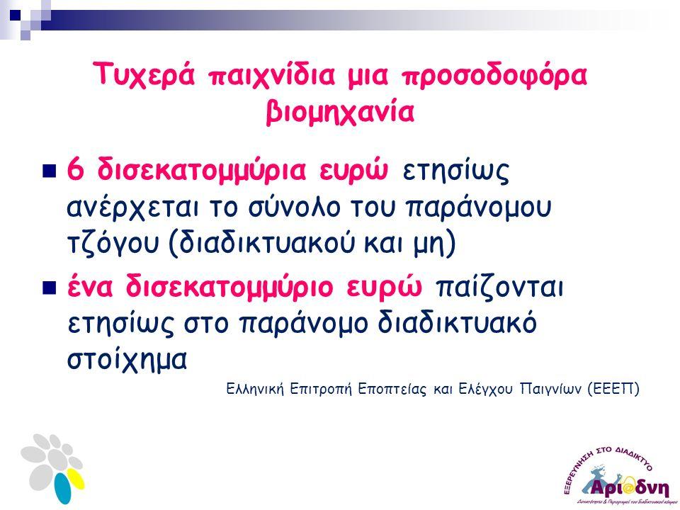 ΜΕΘΟΔΟΣ Το ερωτηματολόγιο περιελάμβανε:  πληροφορίες για τη χρήση διαδικτύου (κοινωνικοδημογραφικά στοιχεία, λειτουργικότητα οικογένειας, σχολική επίδοση, χρήση του διαδικτύου, γονεϊκός έλεγχος)  το εργαλείο για τη διάγνωση του «Διαδικτυακού εθισμού» (ΙΑΤ)  το εργαλείο για τη διάγνωση του διαδικτυακού τζόγου SOGS-RA  την κλίμακα εκτίμησης της ψυχοκοινωνικής κατάστασης Youth Self Report (YSR)