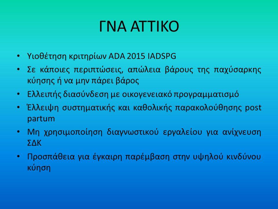 ΓΝΑ ATTIKO Υιοθέτηση κριτηρίων ADA 2015 IADSPG Σε κάποιες περιπτώσεις, απώλεια βάρους της παχύσαρκης κύησης ή να μην πάρει βάρος Ελλειπής διασύνδεση με οικογενειακό προγραμματισμό Έλλειψη συστηματικής και καθολικής παρακολούθησης post partum Μη χρησιμοποίηση διαγνωστικού εργαλείου για ανίχνευση ΣΔΚ Προσπάθεια για έγκαιρη παρέμβαση στην υψηλού κινδύνου κύηση