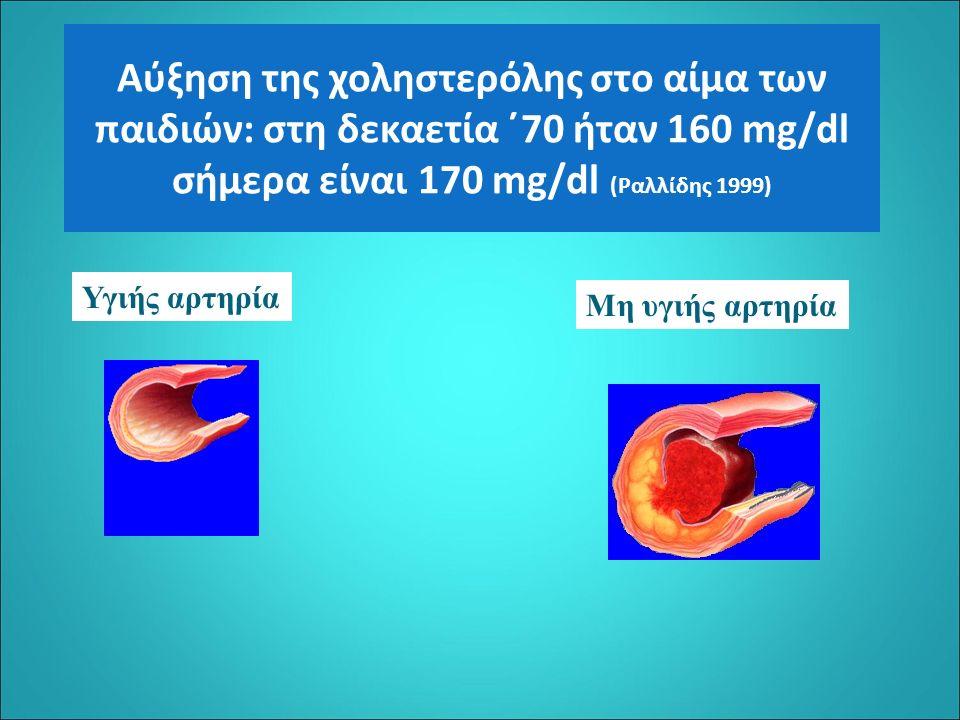 Αύξηση της χοληστερόλης στο αίμα των παιδιών: στη δεκαετία ΄70 ήταν 160 mg/dl σήμερα είναι 170 mg/dl (Ραλλίδης 1999) Υγιής αρτηρία Μη υγιής αρτηρία