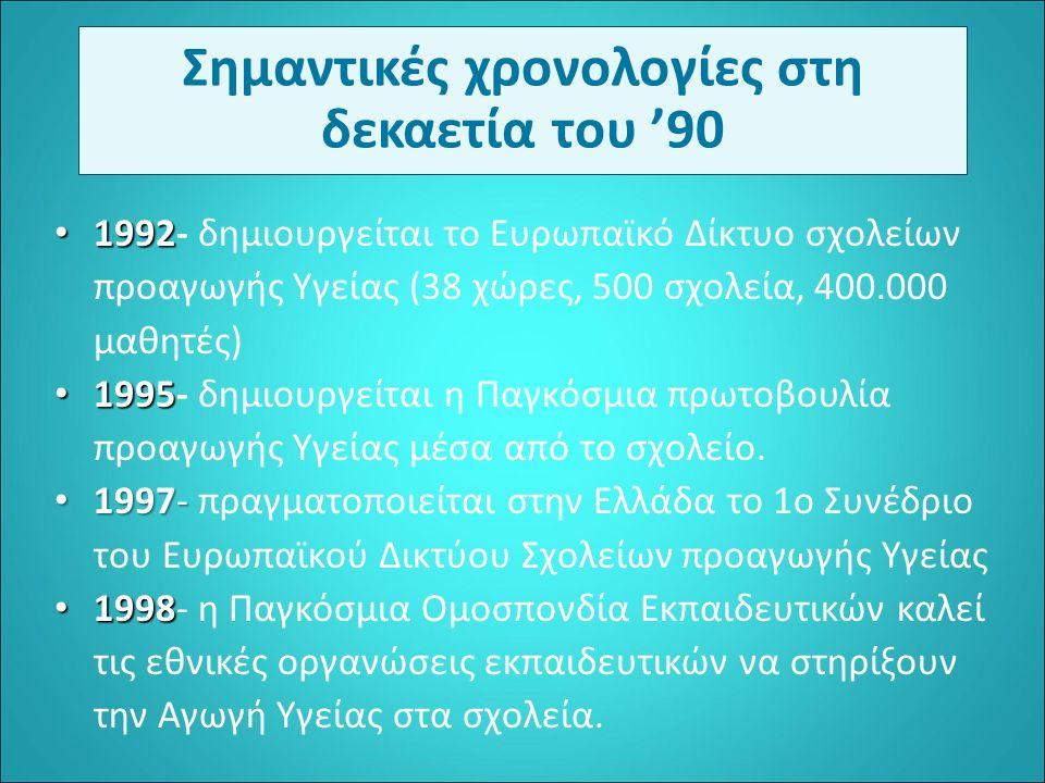 Σημαντικές χρονολογίες στη δεκαετία του '90 1992 1992- δημιουργείται το Ευρωπαϊκό Δίκτυο σχολείων προαγωγής Υγείας (38 χώρες, 500 σχολεία, 400.000 μαθητές) 1995 1995- δημιουργείται η Παγκόσμια πρωτοβουλία προαγωγής Υγείας μέσα από το σχολείο.