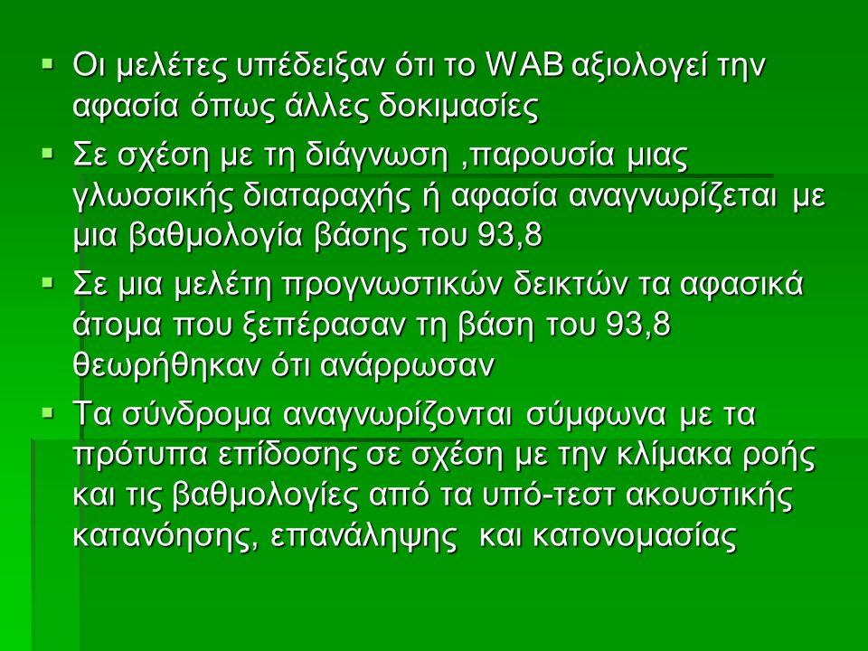  Οι μελέτες υπέδειξαν ότι το WAB αξιολογεί την αφασία όπως άλλες δοκιμασίες  Σε σχέση με τη διάγνωση,παρουσία μιας γλωσσικής διαταραχής ή αφασία αναγνωρίζεται με μια βαθμολογία βάσης του 93,8  Σε μια μελέτη προγνωστικών δεικτών τα αφασικά άτομα που ξεπέρασαν τη βάση του 93,8 θεωρήθηκαν ότι ανάρρωσαν  Τα σύνδρομα αναγνωρίζονται σύμφωνα με τα πρότυπα επίδοσης σε σχέση με την κλίμακα ροής και τις βαθμολογίες από τα υπό-τεστ ακουστικής κατανόησης, επανάληψης και κατονομασίας