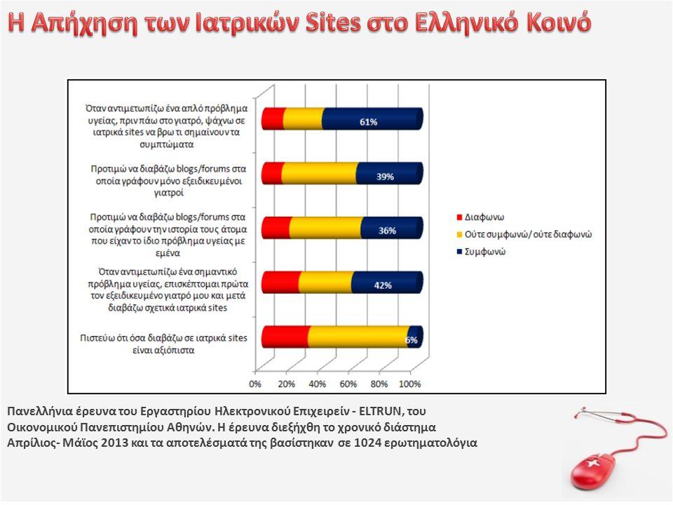 Πανελλήνια έρευνα του Εργαστηρίου Ηλεκτρονικού Επιχειρείν - ELTRUN, του Οικονομικού Πανεπιστημίου Αθηνών.