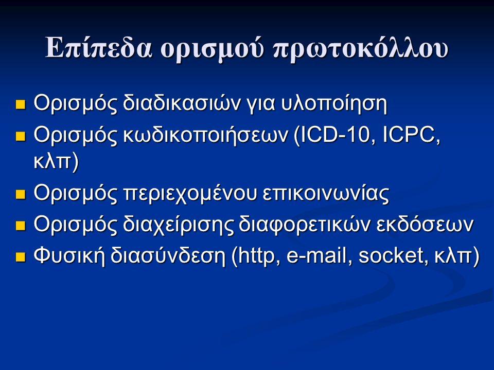 Επίπεδα ορισμού πρωτοκόλλου Ορισμός διαδικασιών για υλοποίηση Ορισμός διαδικασιών για υλοποίηση Ορισμός κωδικοποιήσεων (ICD-10, ICPC, κλπ) Ορισμός κωδικοποιήσεων (ICD-10, ICPC, κλπ) Ορισμός περιεχομένου επικοινωνίας Ορισμός περιεχομένου επικοινωνίας Ορισμός διαχείρισης διαφορετικών εκδόσεων Ορισμός διαχείρισης διαφορετικών εκδόσεων Φυσική διασύνδεση (http, e-mail, socket, κλπ) Φυσική διασύνδεση (http, e-mail, socket, κλπ)
