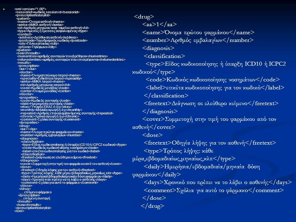 κωδικός session id Όνομα ασθενή AMKA ασθενή Αριθμός μητρώου ασφ.
