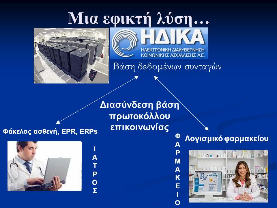 Μια εφικτή λύση… Βάση δεδομένων συνταγών Διασύνδεση βάση πρωτοκόλλου επικοινωνίας ΙΑΤΡΟΣΙΑΤΡΟΣ ΦΑΡΜΑΚΕΙΟΦΑΡΜΑΚΕΙΟ Φάκελος ασθενή, EPR, ERPs Λογισμικό φαρμακείου
