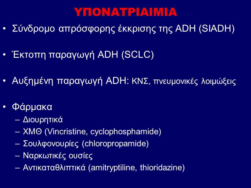 ΥΠΟΝΑΤΡΙΑΙΜΙΑ Σύνδρομο απρόσφορης έκκρισης της ADH (SIADH) Έκτοπη παραγωγή ADH (SCLC) Αυξημένη παραγωγή ADH: ΚΝΣ, πνευμονικές λοιμώξεις Φάρμακα –Διουρητικά –ΧΜΘ (Vincristine, cyclophosphamide) –Σουλφονουρίες (chloropropamide) –Ναρκωτικές ουσίες –Αντικαταθλιπτικά (amitryptiline, thioridazine)