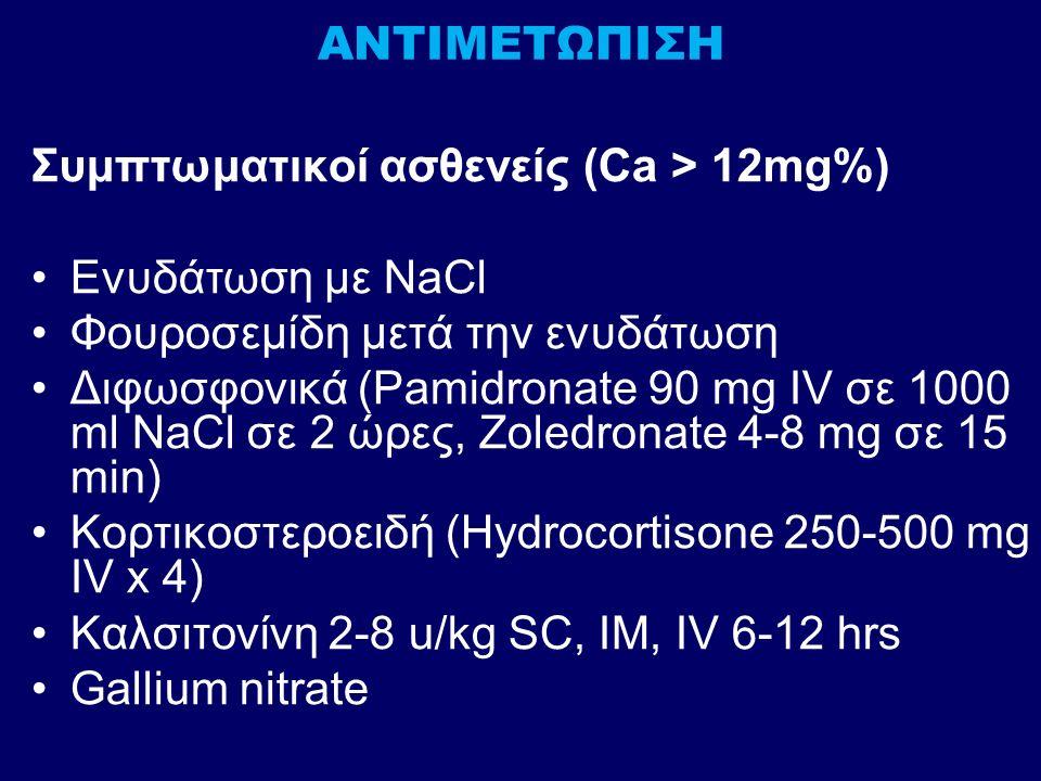 ΑΝΤΙΜΕΤΩΠΙΣΗ Συμπτωματικοί ασθενείς (Ca > 12mg%) Ενυδάτωση με NaCl Φουροσεμίδη μετά την ενυδάτωση Διφωσφονικά (Pamidronate 90 mg IV σε 1000 ml NaCl σε 2 ώρες, Zoledronate 4-8 mg σε 15 min) Κορτικοστεροειδή (Hydrocortisone 250-500 mg IV x 4) Καλσιτονίνη 2-8 u/kg SC, IM, IV 6-12 hrs Gallium nitrate