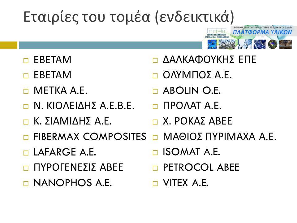 Εταιρίες του τομέα ( ενδεικτικά )  ΕΒΕΤΑΜ  ΜΕΤΚΑ Α.