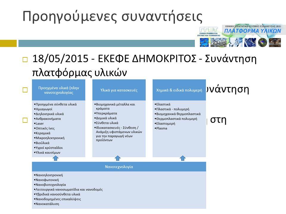 Προηγούμενες συναντήσεις  18/05/2015 - ΕΚΕΦΕ ΔΗΜΟΚΡΙΤΟΣ - Συνάντηση πλατφόρμας υλικών  18/06/2015 - Crown Plazza Hotel - Συνάντηση εστιασμένη στο manufacturing  23/07/2015 – Συνάντηση εστιασμένη στη βιομηχανία επεξεργασίας μετάλλου