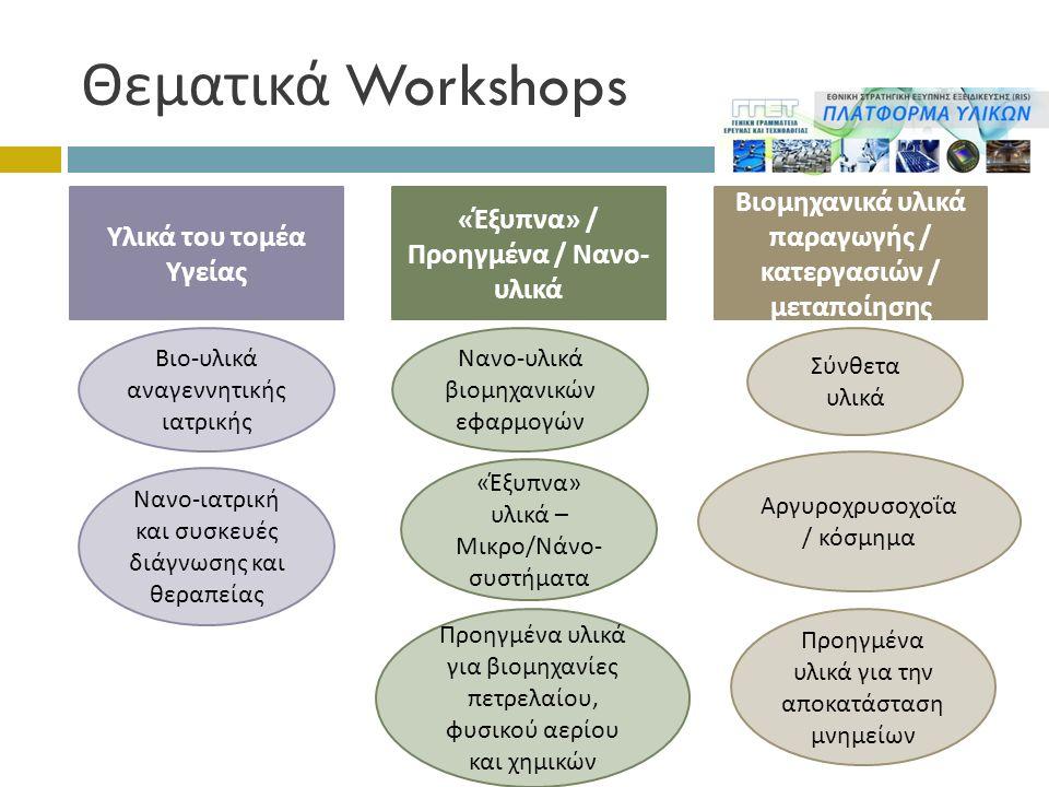 Θεματικά Workshops Υλικά του τομέα Υγείας Βιομηχανικά υλικά π αραγωγής / κατεργασιών / μετα π οίησης « Έξυ π να » / Προηγμένα / Νανο - υλικά Βιο - υλικά αναγεννητικής ιατρικής Νανο - ιατρική και συσκευές διάγνωσης και θερα π είας Προηγμένα υλικά για βιομηχανίες π ετρελαίου, φυσικού αερίου και χημικών Αργυροχρυσοχοΐα / κόσμημα Σύνθετα υλικά « Έξυ π να » υλικά – Μικρο / Νάνο - συστήματα Νανο - υλικά βιομηχανικών εφαρμογών Προηγμένα υλικά για την α π οκατάσταση μνημείων