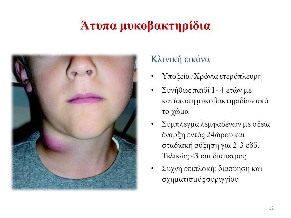 Άτυπα μυκοβακτηρίδια Κλινική εικόνα Υποξεία /Χρόνια ετερόπλευρη Συνήθως παιδί 1- 4 ετών με κατάποση μυκοβακτηριδίων από το χώμα Σύμπλεγμα λεμφαδένων με οξεία έναρξη εντός 24ώρου και σταδιακή αύξηση για 2-3 εβδ.