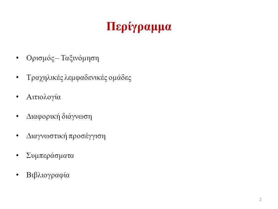 Περίγραμμα Ορισμός – Ταξινόμηση Τραχηλικές λεμφαδενικές ομάδες Αιτιολογία Διαφορική διάγνωση Διαγνωστική προσέγγιση Συμπεράσματα Βιβλιογραφία 2