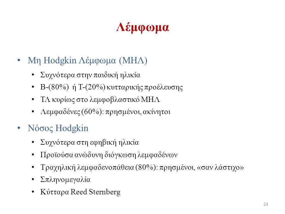 Λέμφωμα Μη Hodgkin Λέμφωμα (ΜΗΛ) Συχνότερα στην παιδική ηλικία Β-(80%) ή Τ-(20%) κυτταρικής προέλευσης ΤΛ κυρίως στο λεμφοβλαστικό ΜΗΛ Λεμφαδένες (60%): πρησμένοι, ακίνητοι Νόσος Hodgkin Συχνότερα στη εφηβική ηλικία Προϊούσα ανώδυνη διόγκωση λεμφαδένων Τραχηλική λεμφαδενοπάθεια (80%): πρησμένοι, «σαν λάστιχο» Σπληνομεγαλία Κύτταρα Reed Sternberg 24