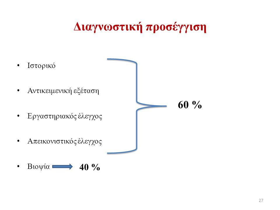 Διαγνωστική προσέγγιση Ιστορικό Αντικειμενική εξέταση Εργαστηριακός έλεγχος Απεικονιστικός έλεγχος Βιοψία 60 % 40 % 27