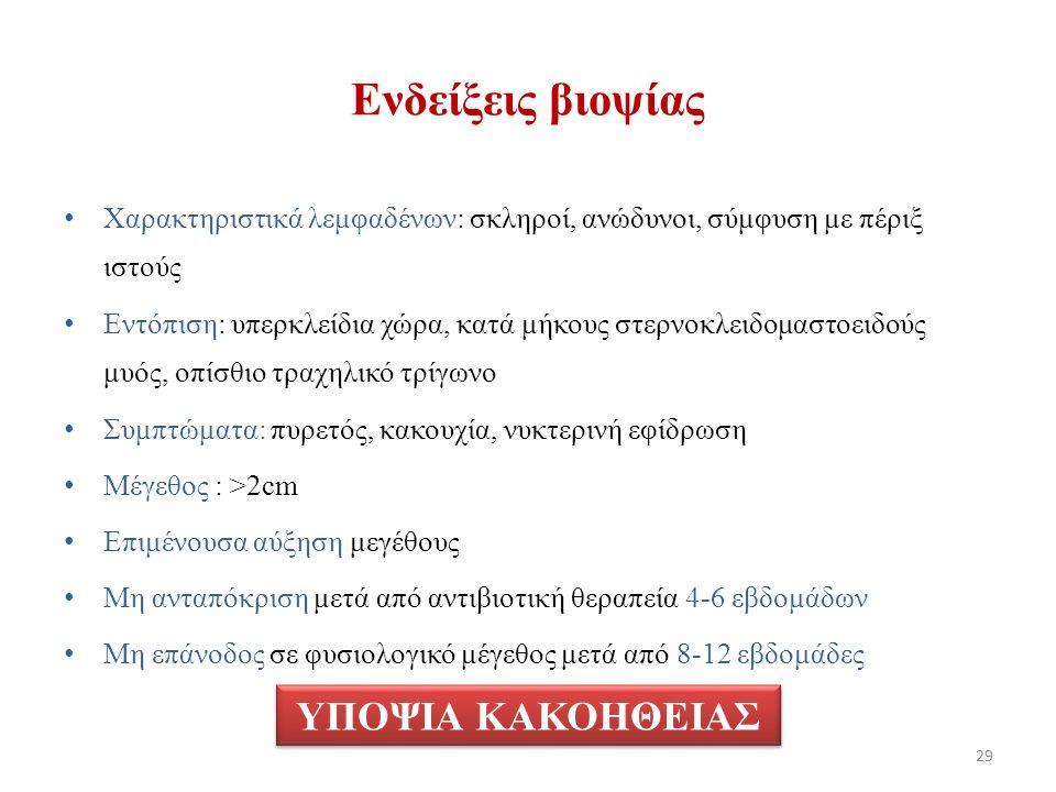 Ενδείξεις βιοψίας Χαρακτηριστικά λεμφαδένων: σκληροί, ανώδυνοι, σύμφυση με πέριξ ιστούς Εντόπιση: υπερκλείδια χώρα, κατά μήκους στερνοκλειδομαστοειδούς μυός, οπίσθιο τραχηλικό τρίγωνο Συμπτώματα: πυρετός, κακουχία, νυκτερινή εφίδρωση Μέγεθος : >2cm Επιμένουσα αύξηση μεγέθους Μη ανταπόκριση μετά από αντιβιοτική θεραπεία 4-6 εβδομάδων Μη επάνοδος σε φυσιολογικό μέγεθος μετά από 8-12 εβδομάδες ΥΠΟΨΙΑ ΚΑΚΟΗΘΕΙΑΣ 29