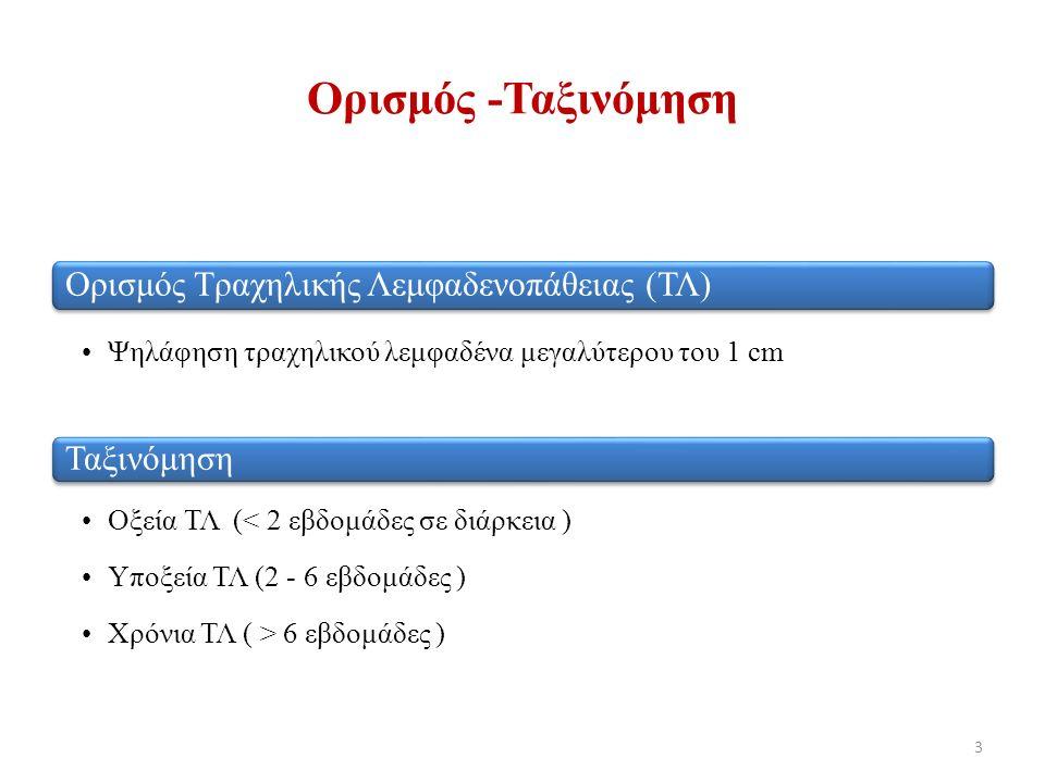 3 Ορισμός -Ταξινόμηση Ορισμός Τραχηλικής Λεμφαδενοπάθειας (ΤΛ) Ψηλάφηση τραχηλικού λεμφαδένα μεγαλύτερου του 1 cm Ταξινόμηση Οξεία ΤΛ (< 2 εβδομάδες σε διάρκεια ) Υποξεία ΤΛ (2 - 6 εβδομάδες ) Χρόνια ΤΛ ( > 6 εβδομάδες )