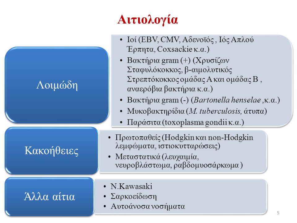 5 Αιτιολογία Ιοί (ΕΒV, CMV, Αδενοϊός, Ιός Απλού Έρπητα, Coxsackie κ.α.) Βακτήρια gram (+) (Χρυσίζων Σταφυλόκοκκος, β-αιμολυτικός Στρεπτόκοκκος ομάδας Α και ομάδας Β, αναερόβια βακτήρια κ.α.) Βακτήρια gram (-) (Bartonella henselae,κ.α.) Μυκοβακτηρίδια (M.