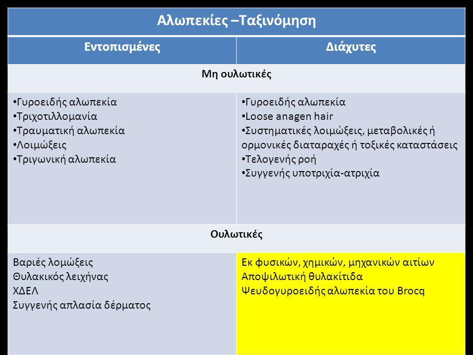 Αλωπεκίες –Ταξινόμηση ΕντοπισμένεςΔιάχυτες Μη ουλωτικές Γυροειδής αλωπεκία Τριχοτιλλομανία Τραυματική αλωπεκία Λοιμώξεις Τριγωνική αλωπεκία Γυροειδής αλωπεκία Loose anagen hair Συστηματικές λοιμώξεις, μεταβολικές ή ορμονικές διαταραχές ή τοξικές καταστάσεις Τελογενής ροή Συγγενής υποτριχία-ατριχία Ουλωτικές Βαριές λομώξεις Θυλακικός λειχήνας ΧΔΕΛ Συγγενής απλασία δέρματος Εκ φυσικών, χημικών, μηχανικών αιτίων Αποψιλωτική θυλακίτιδα Ψευδογυροειδής αλωπεκία του Brocq