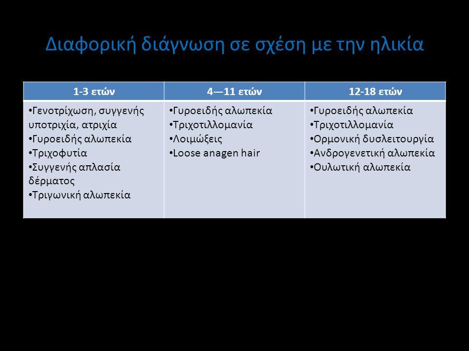 Διαφορική διάγνωση σε σχέση με την ηλικία 1-3 ετών4—11 ετών12-18 ετών Γενοτρίχωση, συγγενής υποτριχία, ατριχία Γυροειδής αλωπεκία Τριχοφυτία Συγγενής απλασία δέρματος Τριγωνική αλωπεκία Γυροειδής αλωπεκία Τριχοτιλλομανία Λοιμώξεις Loose anagen hair Γυροειδής αλωπεκία Τριχοτιλλομανία Ορμονική δυσλειτουργία Ανδρογενετική αλωπεκία Ουλωτική αλωπεκία