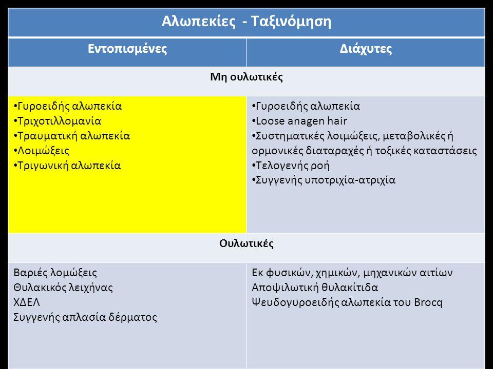 Αλωπεκίες - Ταξινόμηση ΕντοπισμένεςΔιάχυτες Μη ουλωτικές Γυροειδής αλωπεκία Τριχοτιλλομανία Τραυματική αλωπεκία Λοιμώξεις Τριγωνική αλωπεκία Γυροειδής αλωπεκία Loose anagen hair Συστηματικές λοιμώξεις, μεταβολικές ή ορμονικές διαταραχές ή τοξικές καταστάσεις Τελογενής ροή Συγγενής υποτριχία-ατριχία Ουλωτικές Βαριές λομώξεις Θυλακικός λειχήνας ΧΔΕΛ Συγγενής απλασία δέρματος Εκ φυσικών, χημικών, μηχανικών αιτίων Αποψιλωτική θυλακίτιδα Ψευδογυροειδής αλωπεκία του Brocq
