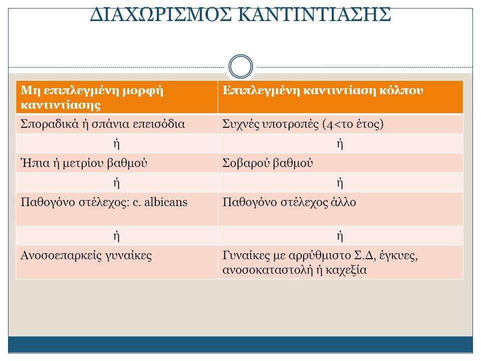 ΔΙΑΧΩΡΙΣΜΟΣ ΚΑΝΤΙΝΤΙΑΣΗΣ Μη επιπλεγμένη μορφή καντιντίασης Επιπλεγμένη καντιντίαση κόλπου Σποραδικά ή σπάνια επεισόδιαΣυχνές υποτροπές (4<το έτος) ήή Ήπια ή μετρίου βαθμούΣοβαρού βαθμού ήή Παθογόνο στέλεχος: c.