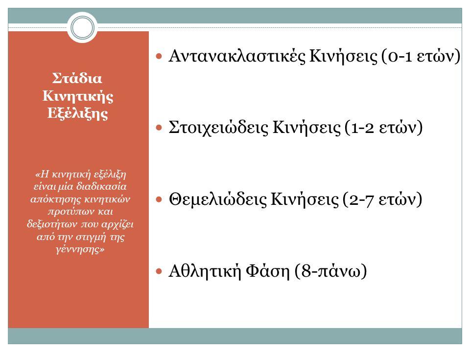 Στάδια Κινητικής Εξέλιξης «Η κινητική εξέλιξη είναι μία διαδικασία απόκτησης κινητικών προτύπων και δεξιοτήτων που αρχίζει από την στιγμή της γέννησης» Αντανακλαστικές Κινήσεις (0-1 ετών) Στοιχειώδεις Κινήσεις (1-2 ετών) Θεμελιώδεις Κινήσεις (2-7 ετών) Αθλητική Φάση (8-πάνω)