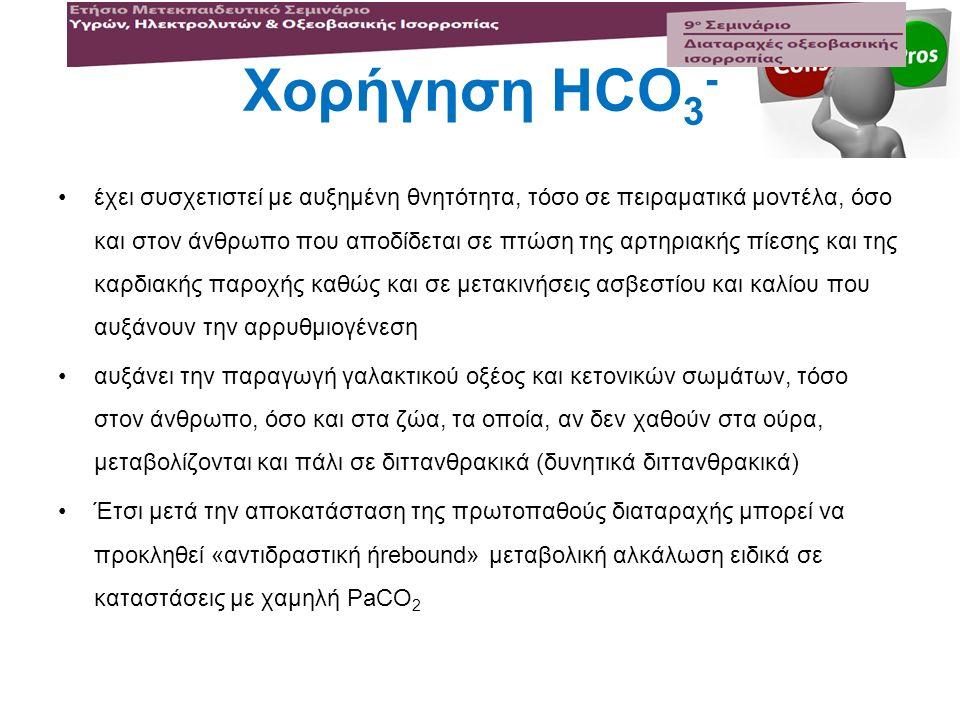 Χορήγηση HCO 3 - έχει συσχετιστεί με αυξημένη θνητότητα, τόσο σε πειραματικά μοντέλα, όσο και στον άνθρωπο που αποδίδεται σε πτώση της αρτηριακής πίεσ