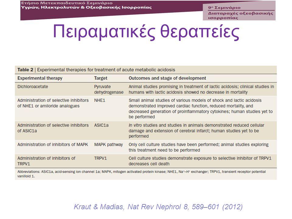 Πειραματικές θεραπείες Kraut & Madias, Nat Rev Nephrol 8, 589–601 (2012)