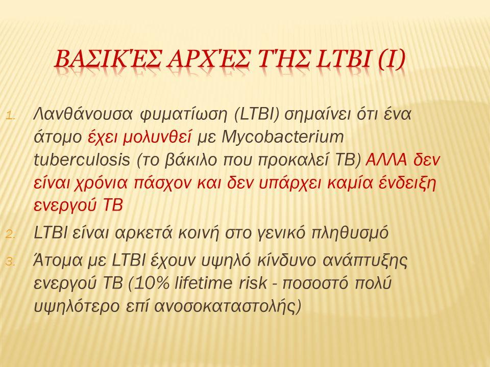 1. Λανθάνουσα φυματίωση (LTBI) σημαίνει ότι ένα άτομο έχει μολυνθεί με Mycobacterium tuberculosis (το βάκιλο που προκαλεί TB) ΑΛΛΑ δεν είναι χρόνια πά