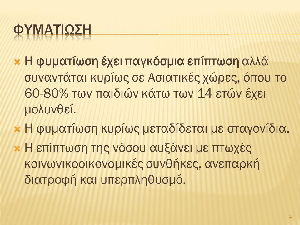 Δευτερογενής σύφιλη (συνέχεια) Το στάδιο αυτό της σύφιλης (η δευτερογενής) γενικά περιλαμβάνει: 1.