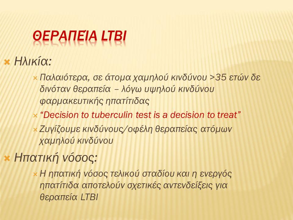 """ Ηλικία:  Παλαιότερα, σε άτομα χαμηλού κινδύνου >35 ετών δε δινόταν θεραπεία – λόγω υψηλού κινδύνου φαρμακευτικής ηπατίτιδας  """"Decision to tubercul"""