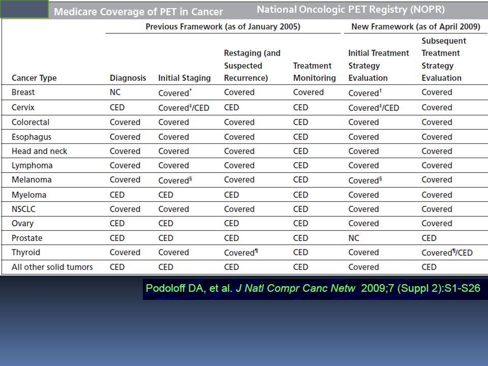 National Oncologic PET Registry (NOPR)